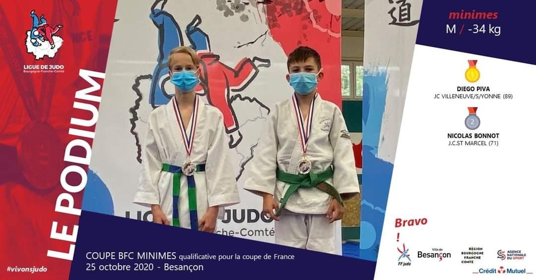 Nicolas Bonnot    Vice-Champion BFC 2020